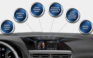 HB Autosound - Integration